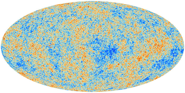 Planck Survey of the Sky