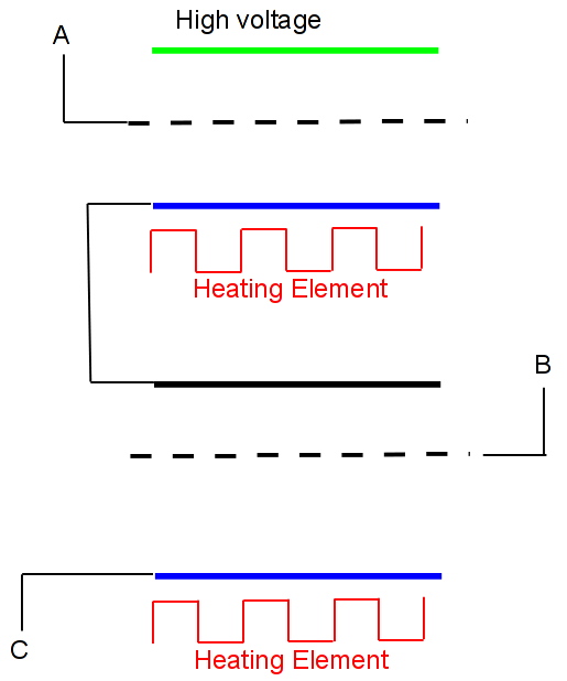 An and gate implemented with triodes.