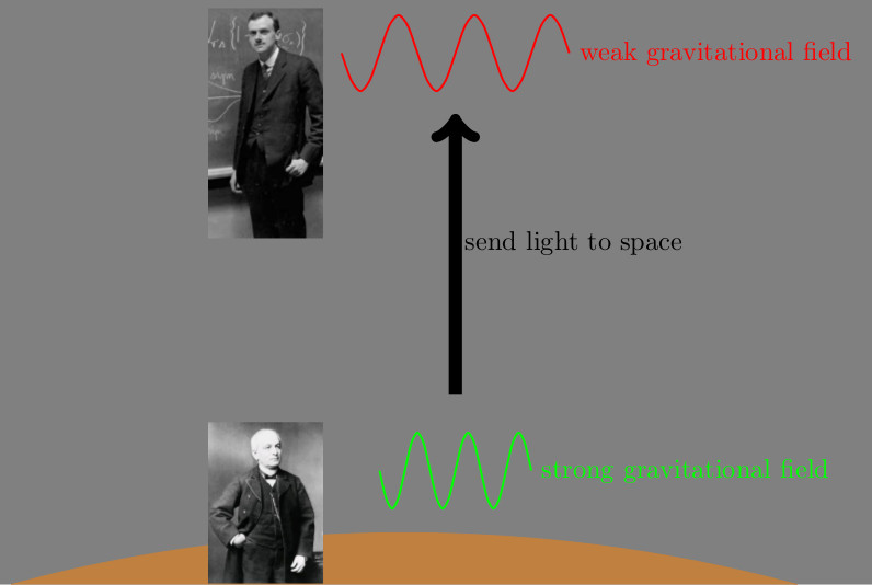 I'd watch a movie about Dirac in space...